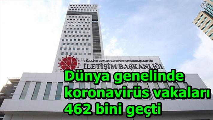 Dünya genelinde koronavirüs vakaları 462 bini geçti