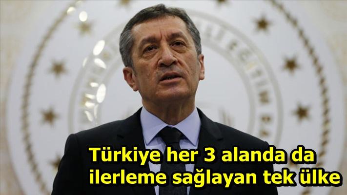 Türkiye her 3 alanda da ilerleme sağlayan tek ülke