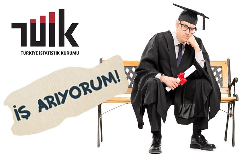 Diplomalı İşsiz Yetiştiren Üniversiteler ALES'te de Başarısız