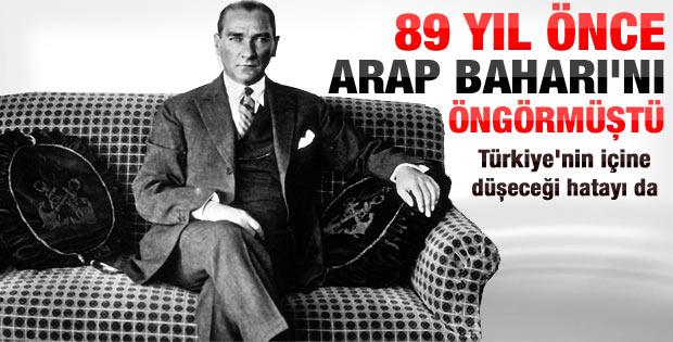 Atatürk'ün 1923'te Amerikalı Gazeteciye Verdiği Röportaj