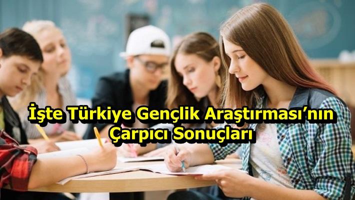 İşte Türkiye Gençlik Araştırması'nın Çarpıcı Sonuçları
