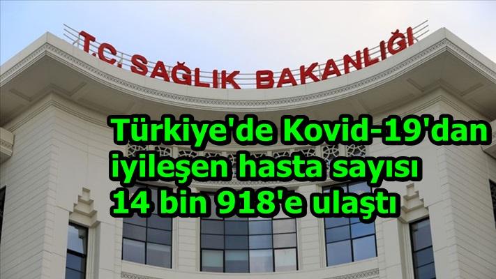 Türkiye'de Kovid-19'dan iyileşen hasta sayısı 14 bin 918'e ulaştı